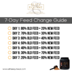 7-day feed change guide